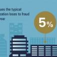 blog-img-fight-internal-fraud